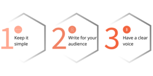 1. Keep it simple 2. Write for your audience 3. Have a clear voice